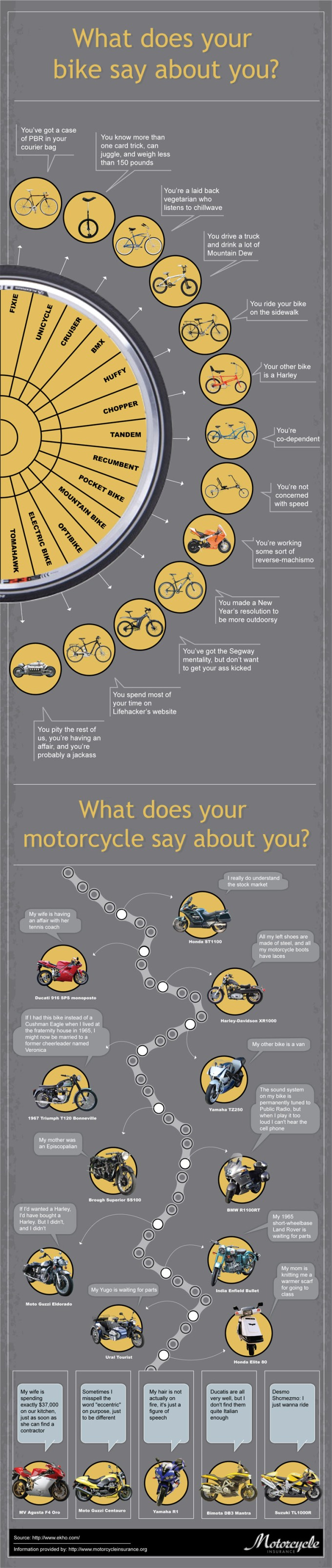 What-Does-Your-Bike-Say-About-You-Infographic-1