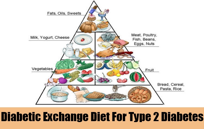 Diabetic-Exchange-Diet-For-Type-2-Diabetes